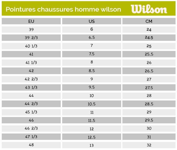 tableau-wilson-homme