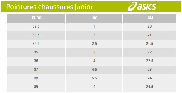 tableau-asics-junior