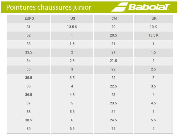 tableau-babolat-junior