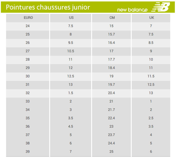 tableau-new-balance-junior